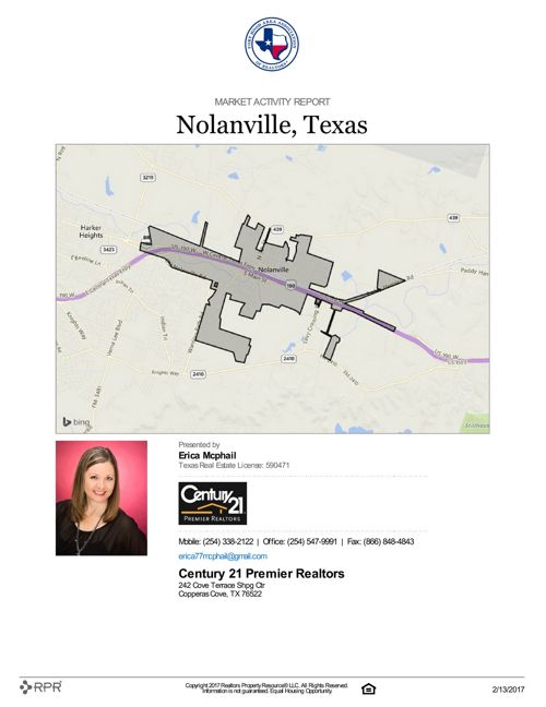 Market Activity Report for Nolanville, TX as of 2/13/17