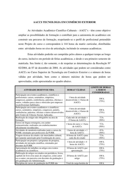 AACCs DO CURSO DE TECNOLOGIA EM COMÉRCIO EXTERIOR