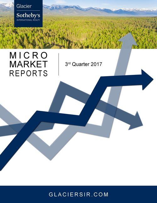 Market Report Q3 2017