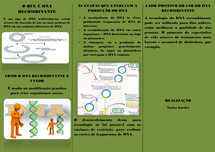 cartilha biotecnologia