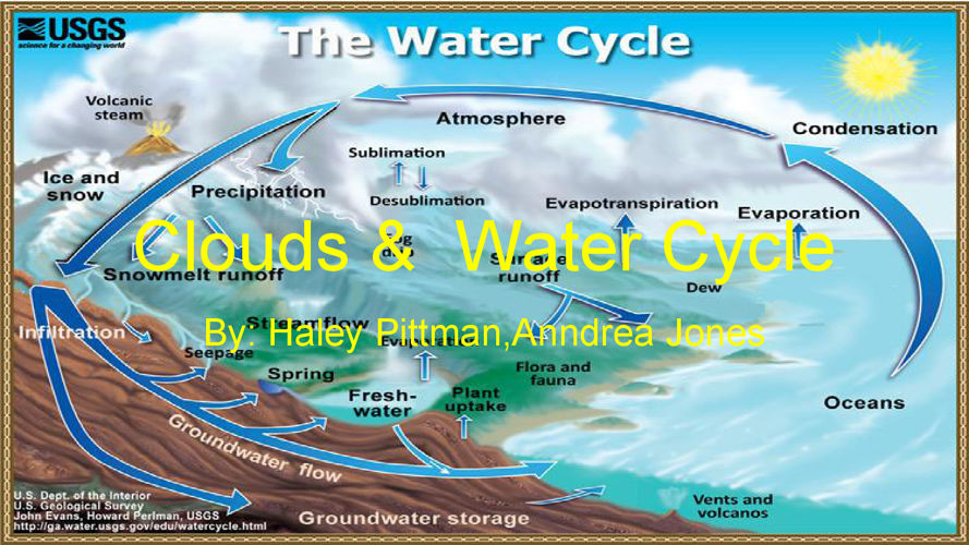 Clouds &  Water Cycle