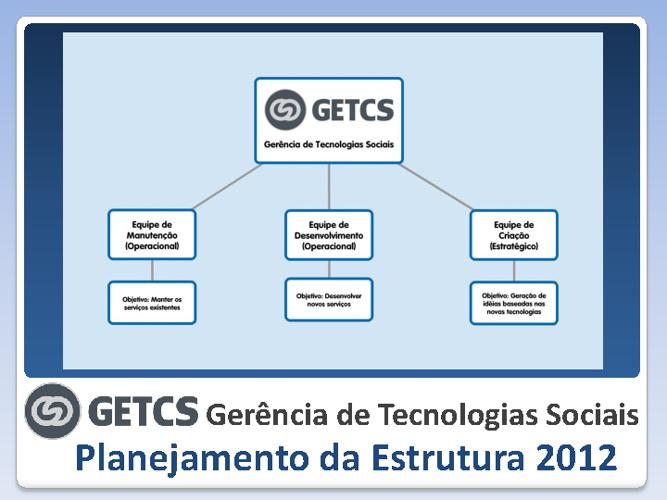 GETCS - Planejamento da Estrutura 2012