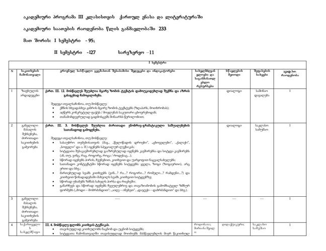 me-3 kl. 2013-14-programa-qartuli ena