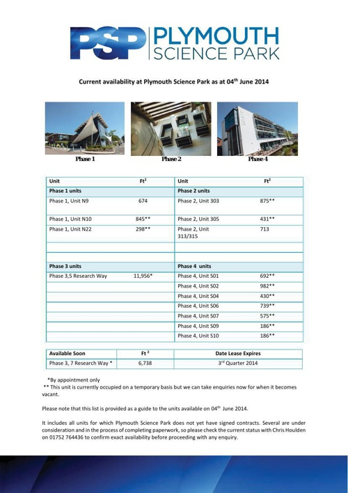 Available Units and Floor Plans 04.06.2014