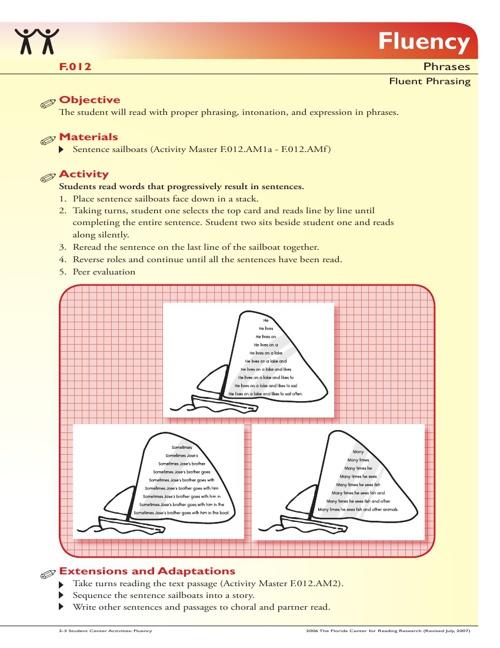 Fluency Sailboats