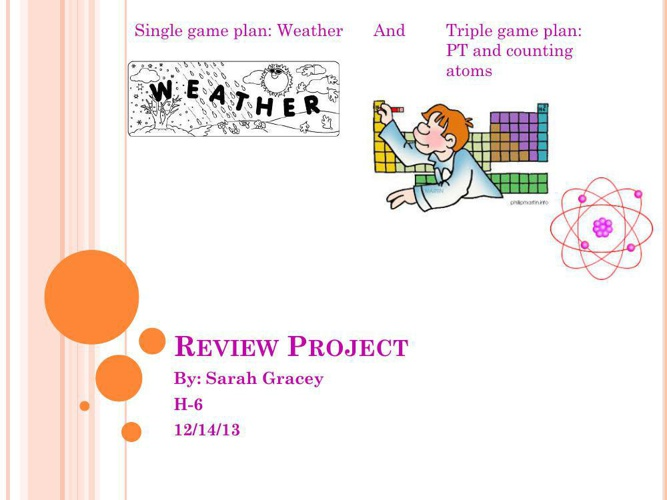 Review Project By sarah gracey