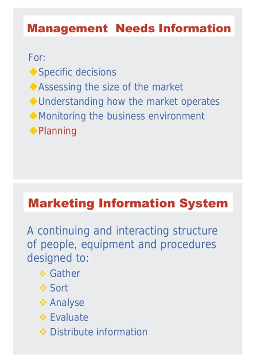 Information for marketing planning