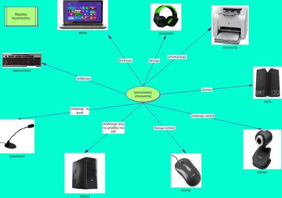 Γ2 -ηλεκτρονικός υπολογιστής (2)