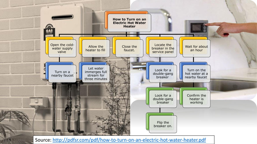 How to Turn on an Electric Hot Water Heater?