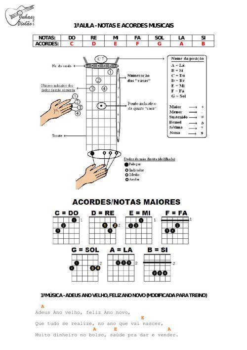 1ª AULA - NOTAS E ACORDES MUSICAIS