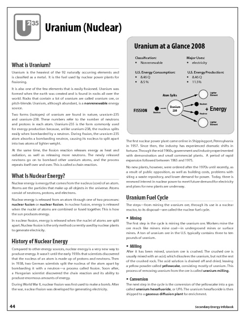 Nuclear Energy Student Handbook