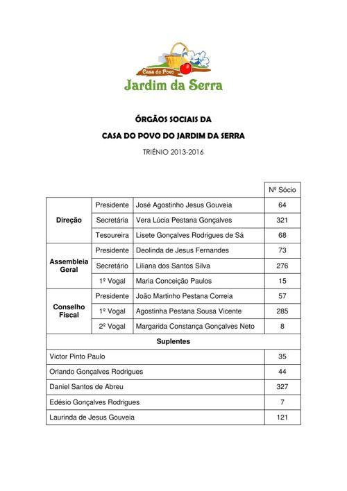 Órgãos Sociais da Casa do Povo do Jardim da Serra