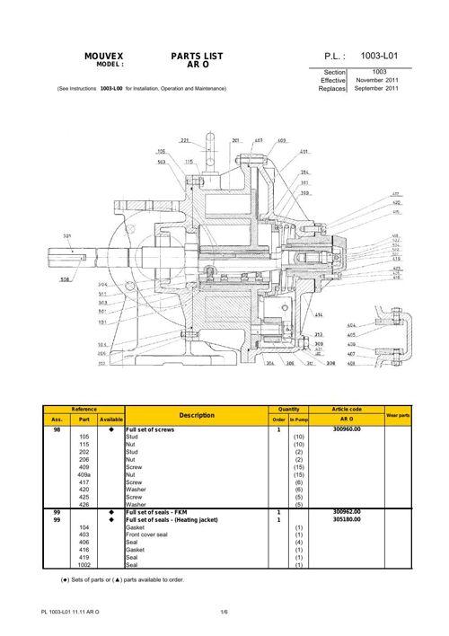 Mouvex AR O Parts List