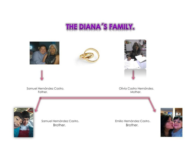 The Diana´s family.