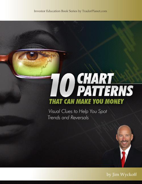 10 chart patterns