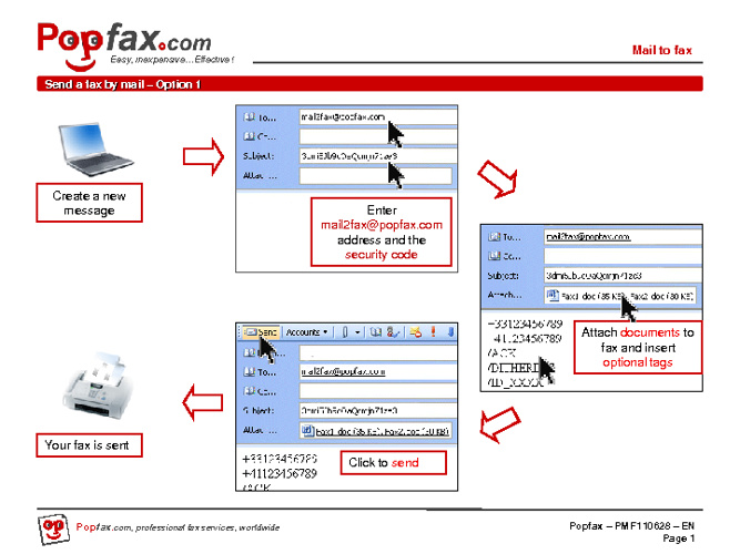 Mail to fax