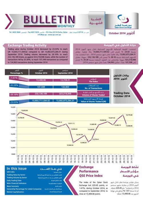 Qatar Stock Exchange Monthly Bulletin