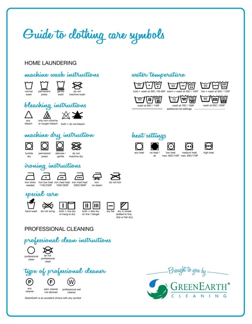 Guide to Clothing Care Symbols GEC