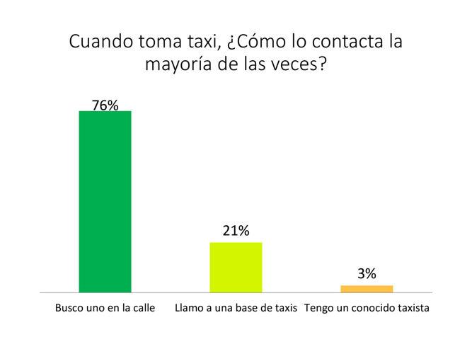 20160727-taxis-multimedios