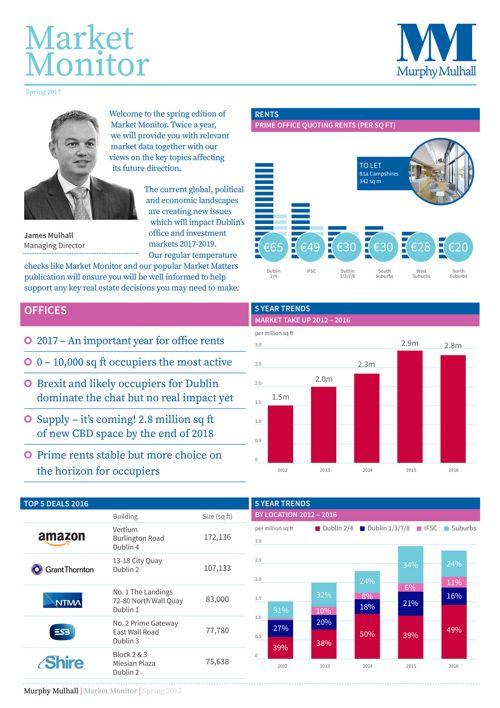 Murphy Mulhall Market Monitor - Spring 2017