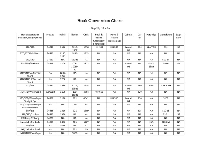 Hook Chart