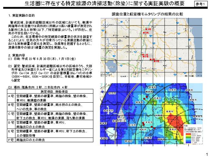 生活圏における放射線対策