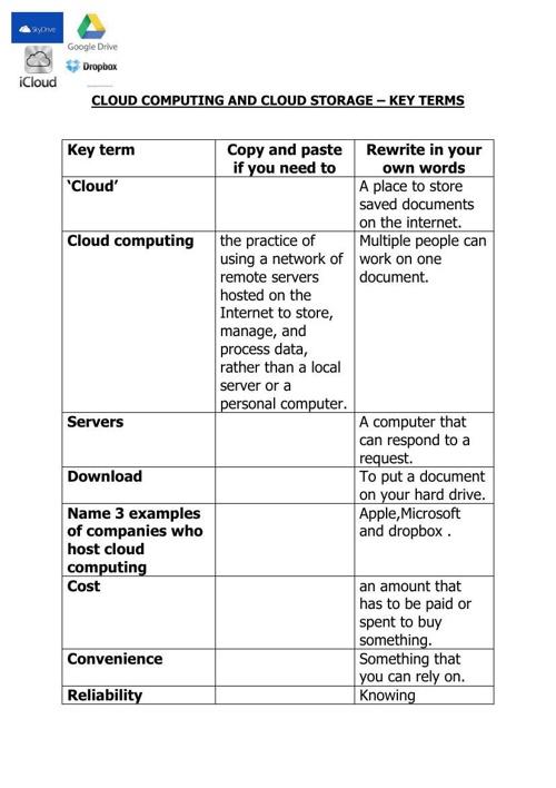 CLOUD-COMPUTING-KEY-TERMS