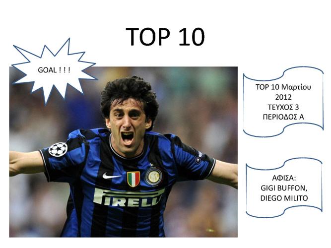 Top10_mart_2012