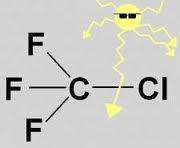 Chlorofluoracarbons