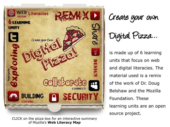 Create your own Digital Pizza