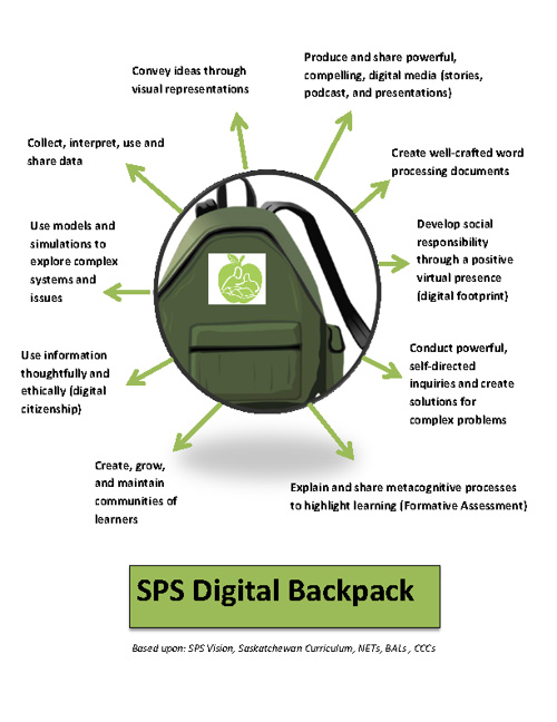 SPS Digital Backpack
