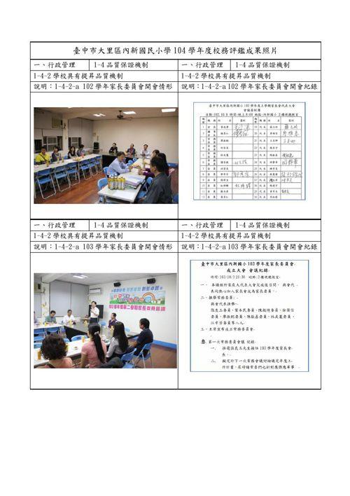 1-4-2-a 學校具有提昇品質機制