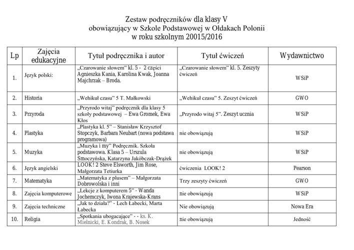 Szkolny zestaw podręczników 15-16 (do dokumentacji)