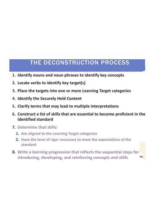 Deconstruction Process