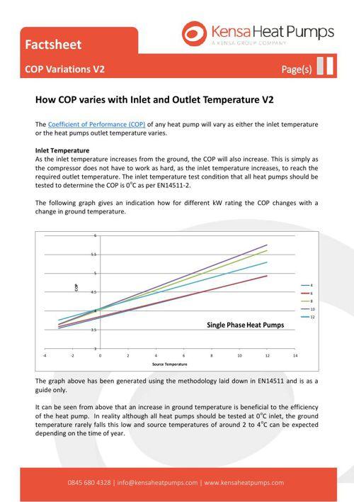 Factsheet - COP Variation V2