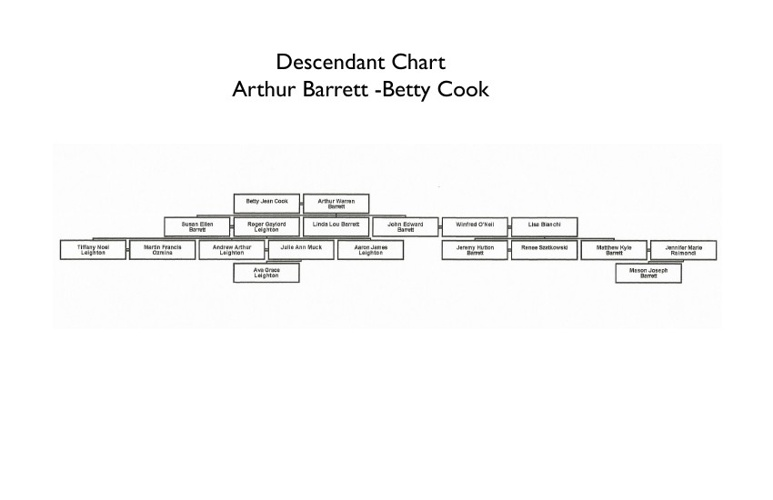 Copy of Barretts,Cooks & Me