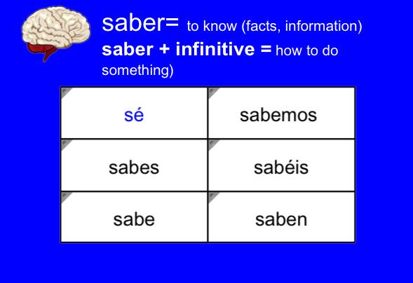 Saber Notes