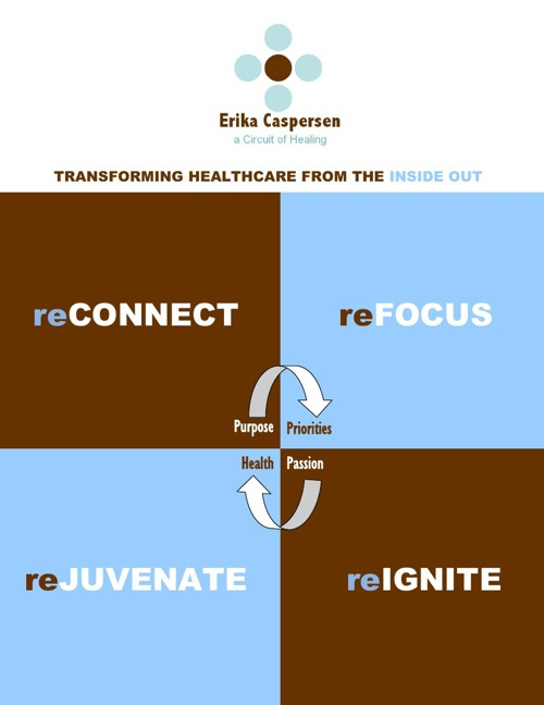 Transforming Healthcare from the Inside Out