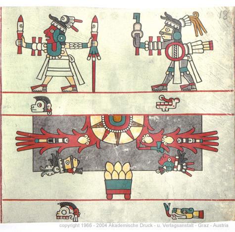 Codex Madrid Part 1