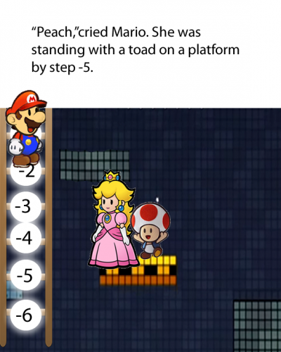Mario and the Land of Negative Numbers Part 2