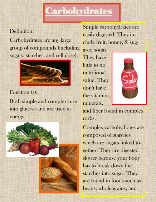 6 Nutrients-Jessie Kottwitz