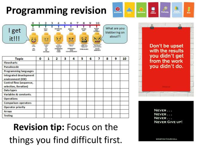 programming-revisiontest