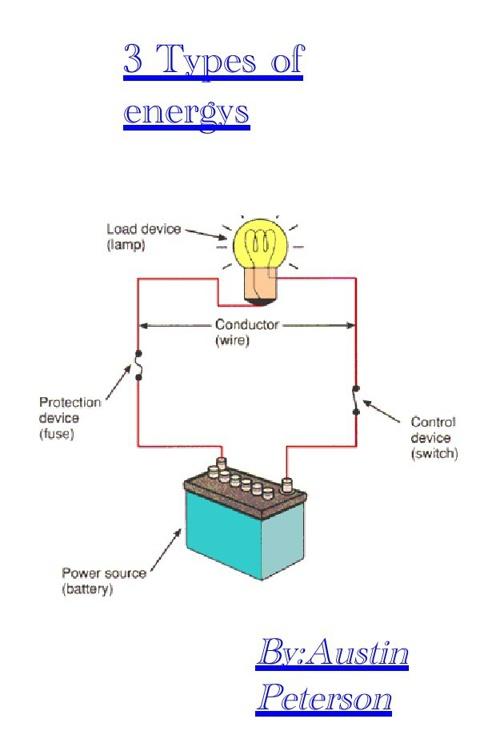 Cox 3 Types of Energy