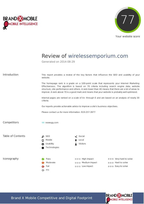 Comp. Landscape: CAD - NEWEGG, Cellphoneshop, Wirelessemporium