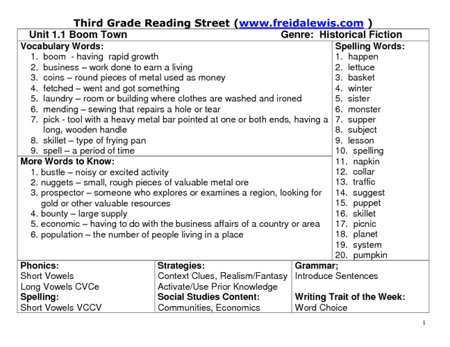 3rd Graded Reading Street Unit 6 Study Guide