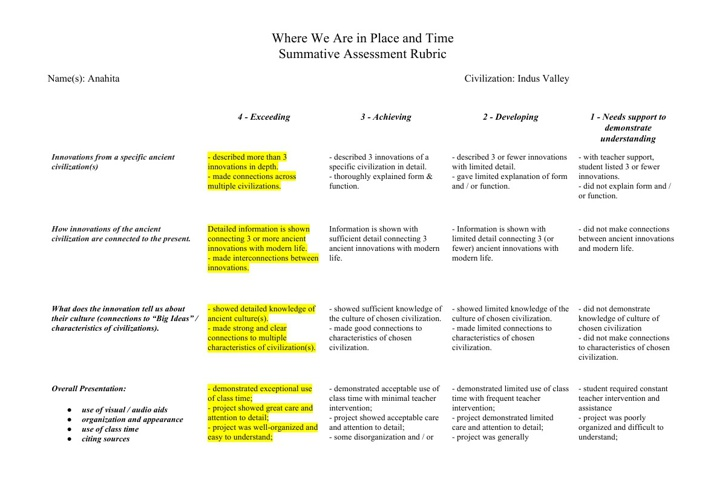 Anahita Where We Are in Place and Time Rubric
