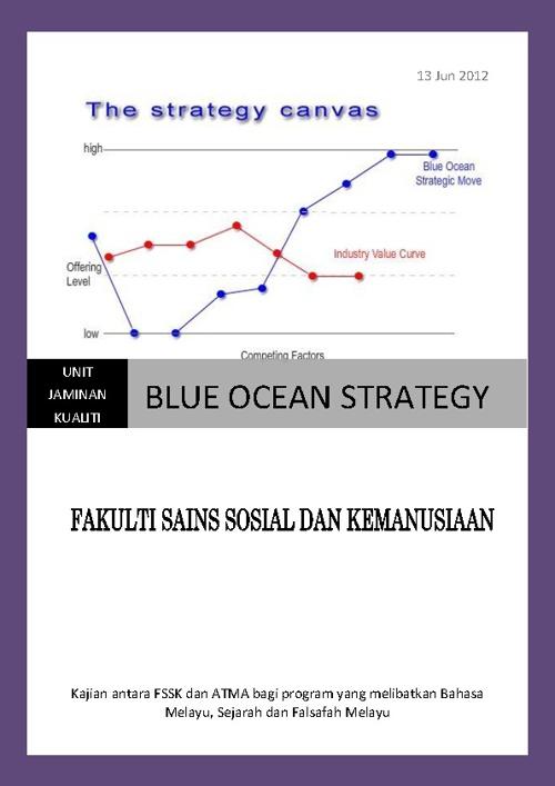 blue ocean canvas stategy