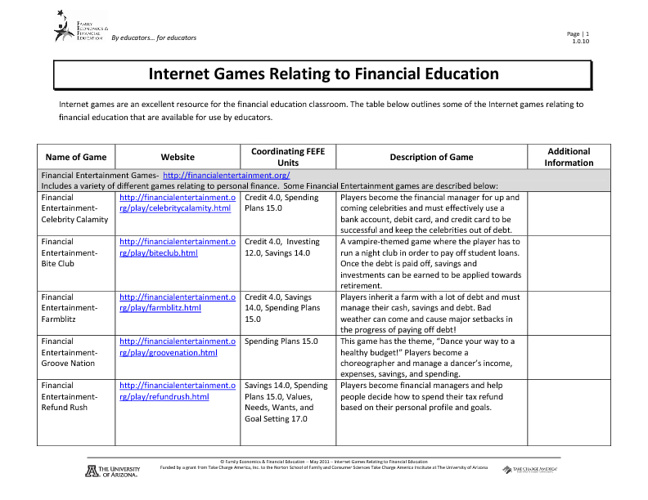 Internet Games related to Personal Finance