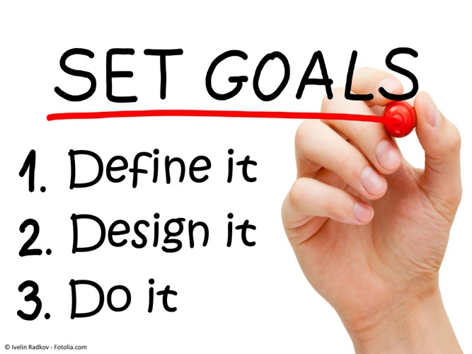 The 3 'D's of Goal Setting