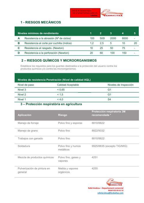 Cobaltax 2016 - Normativa y uso material protección
